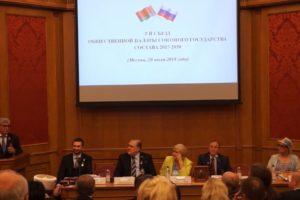 2-й съезд Общественной Палаты Союзного государства